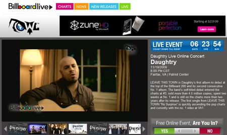 Billboard Live - Daughtry