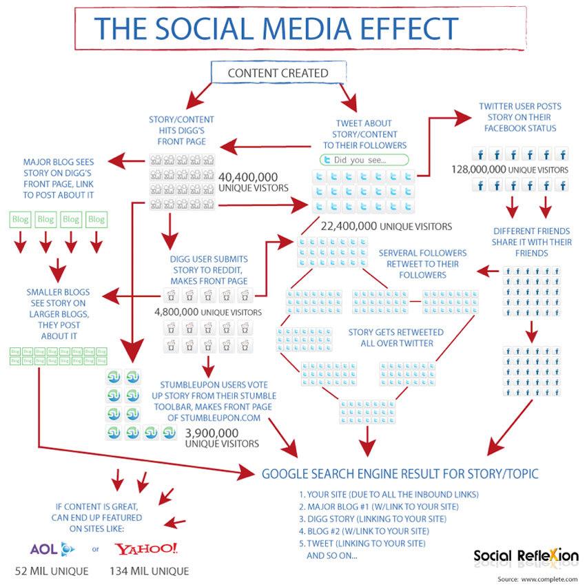 social_media_full