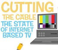 El estado de Internet TV [Infografía]