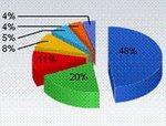 navegadores-share-excerpt