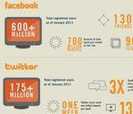 social-media-business-excerpt
