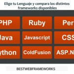 best_frameworks