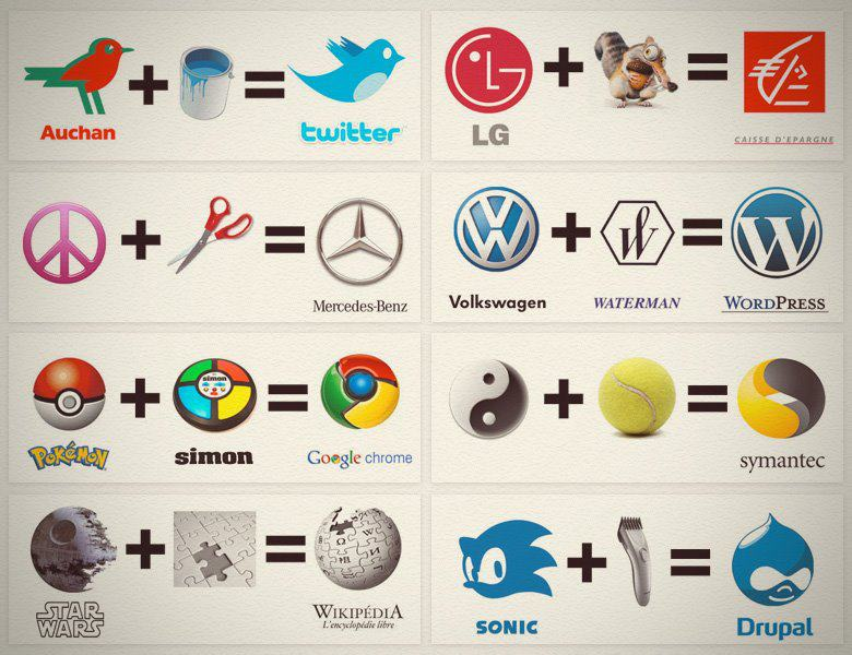 Famous Logos with Names