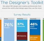 designer-toolkit-excerpt