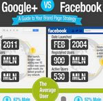 google-vs-facebook-excerpt