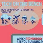 tech-on-the-beach-excerpt