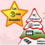 ¿Cuáles son los regalos tecnológicos más deseados en algunos países hispanos para esta Navidad?