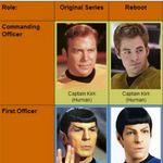 Guía de referencia rápida de todos los actores, papeles y colores de uniformes de Star Trek