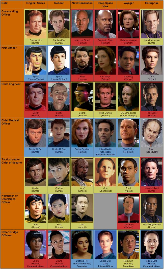 star-trek-guia-de-referencia