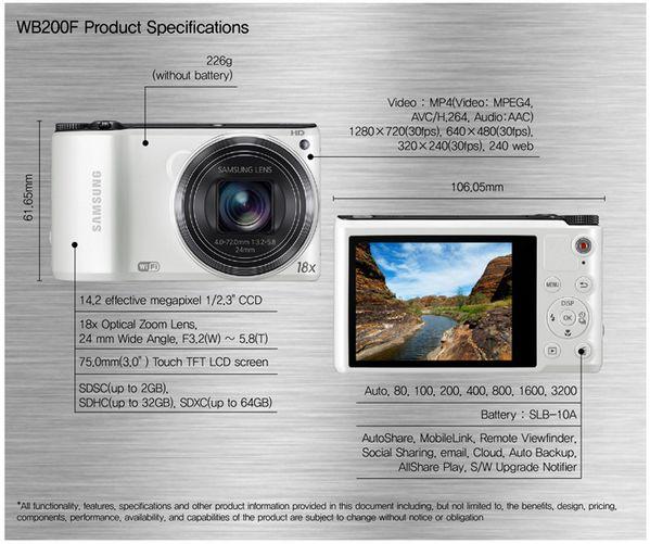 samsung-camera-wb200f
