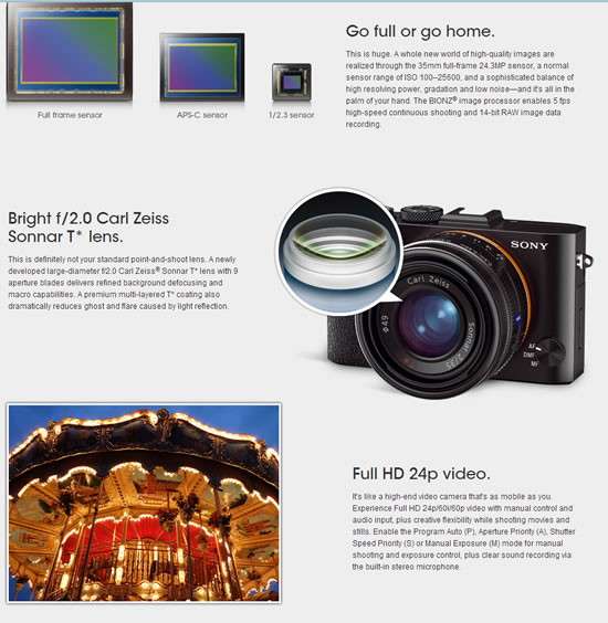 sony-RX1-componentes2