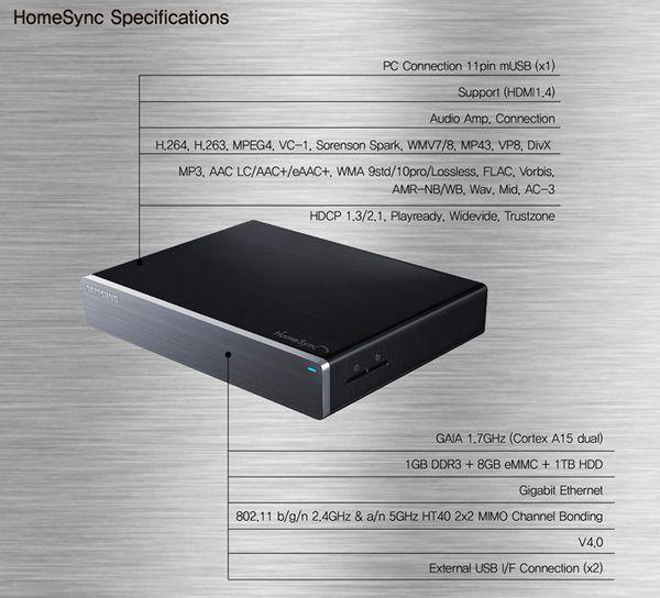 homesync-specifications