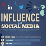 ¿Qué hace que los medios sociales sean tan influyentes?