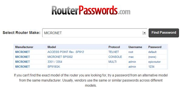router-password-modelos
