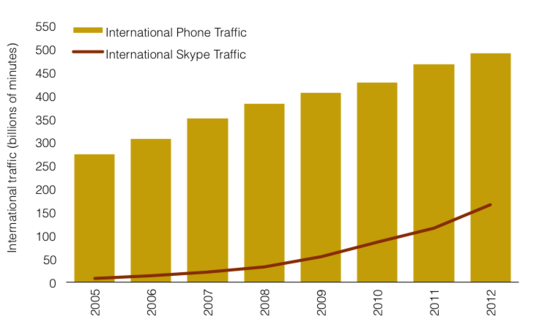 skype-international-calls