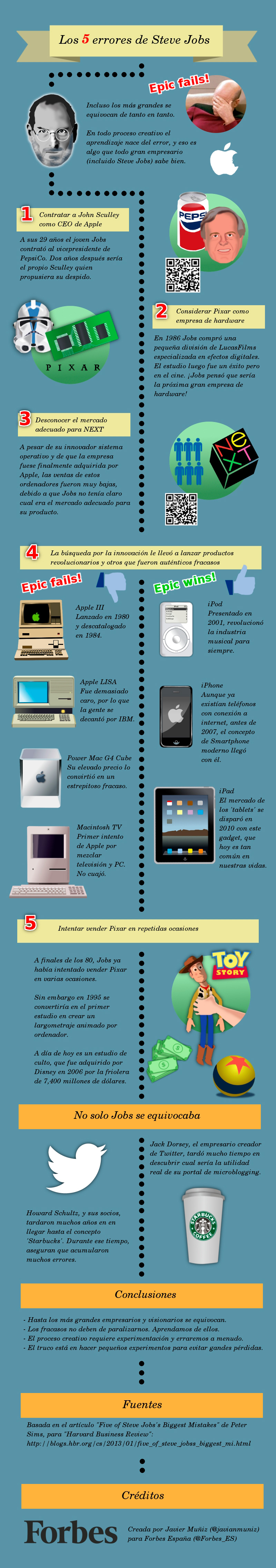 Infografía-Steve-Jobs-Forbes