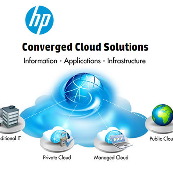converged-cloud-logo