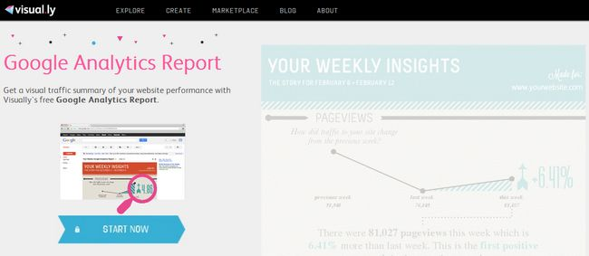 google-analytics-report-visual-ly