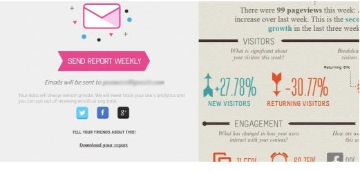 google-analytics-visual-ly-tnw-email