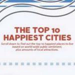 Entre las 10 ciudades más felices del mundo se encuentran Buenos Aires, Madrid, Barcelona y Rio de Janeiro
