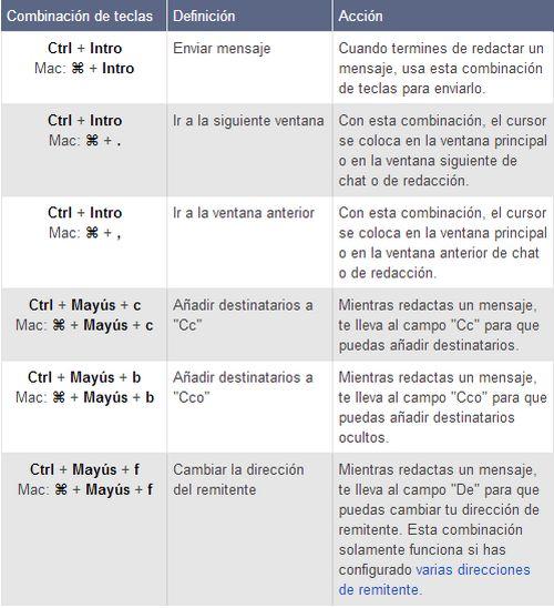 atajos-teclado-gmail-1