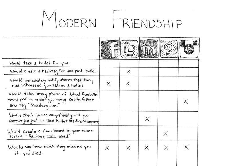 modern-friendship