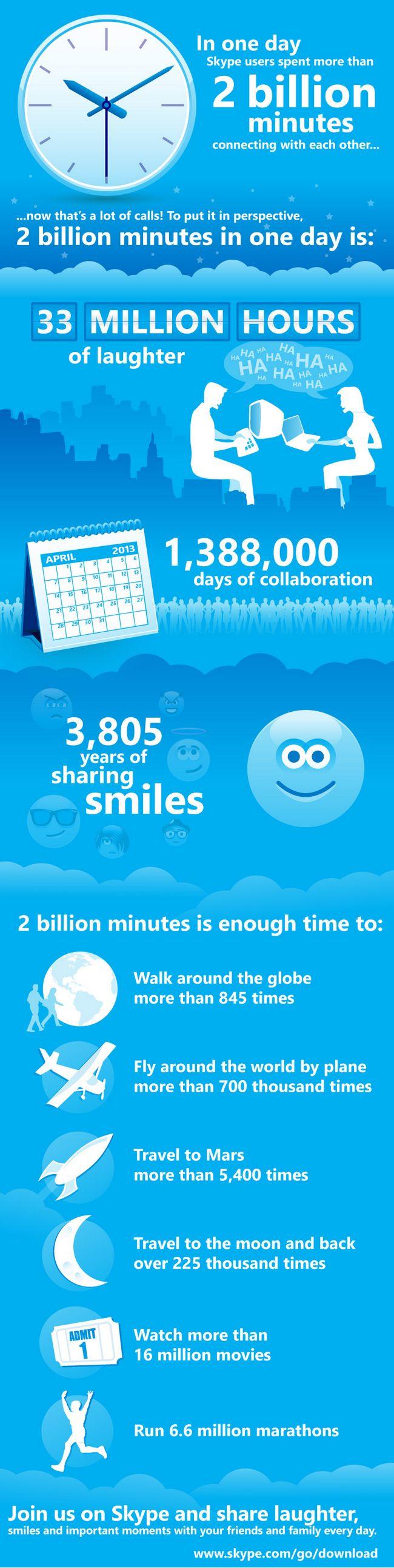 skype-statistics-4-2013