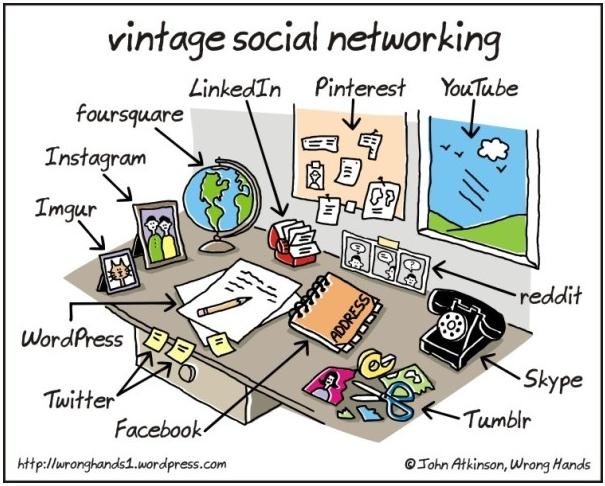 vintage-social-networks