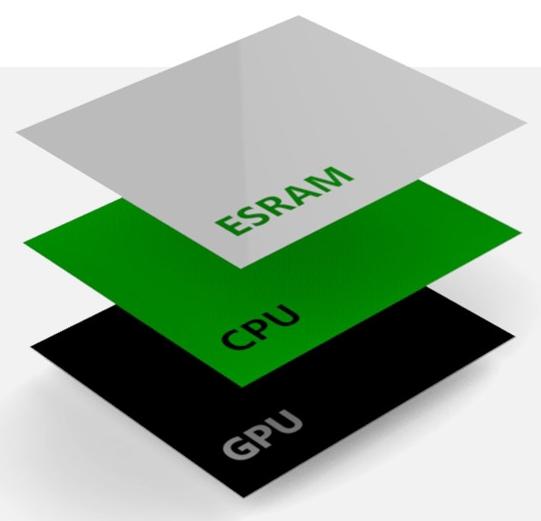 xbox-one-cpu-gpu-esram
