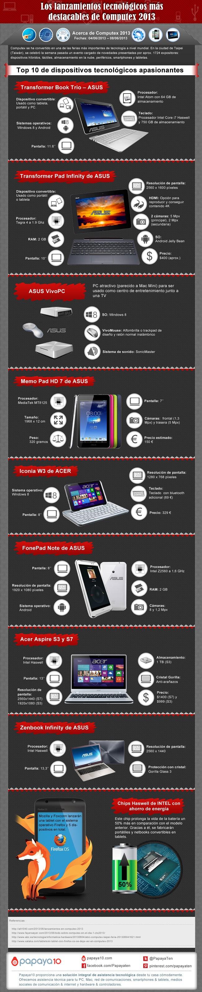 Los-lanzamientos-tecnologicos-mas-destacables-de-Computex-2013