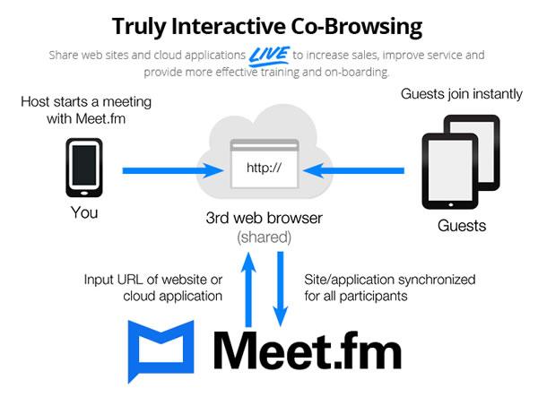 meet-fm-cross