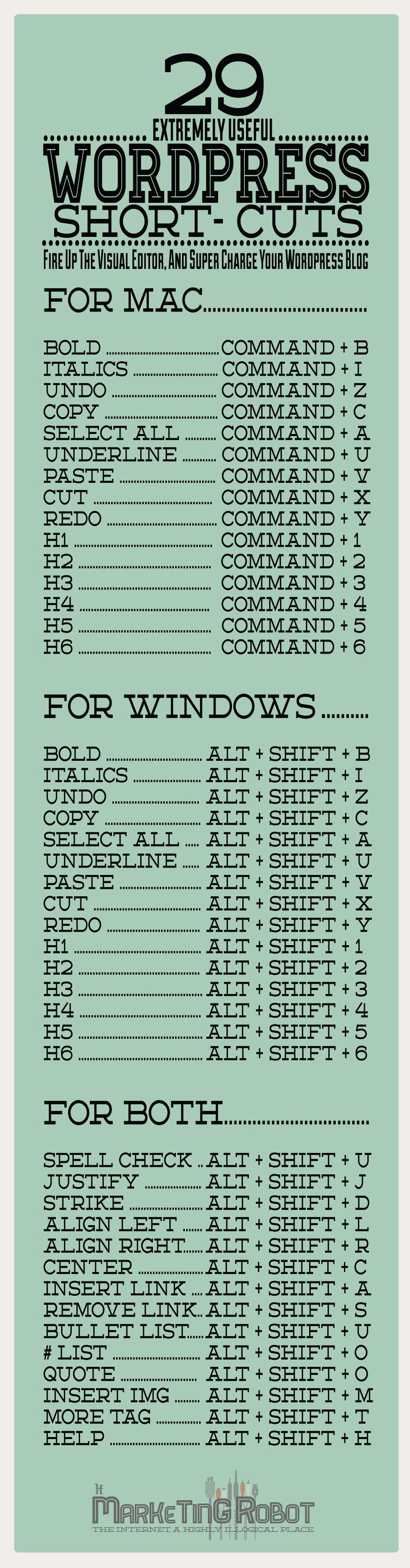 useful-wordpress-short-cuts