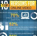 videos-online-excerpt