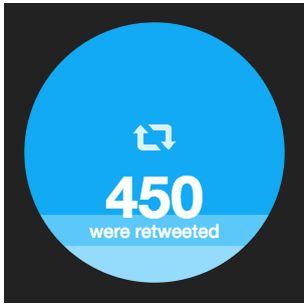visify-tweeter-video-rt