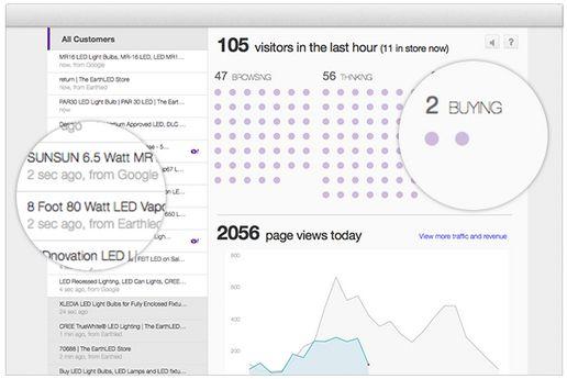 live-web-insights