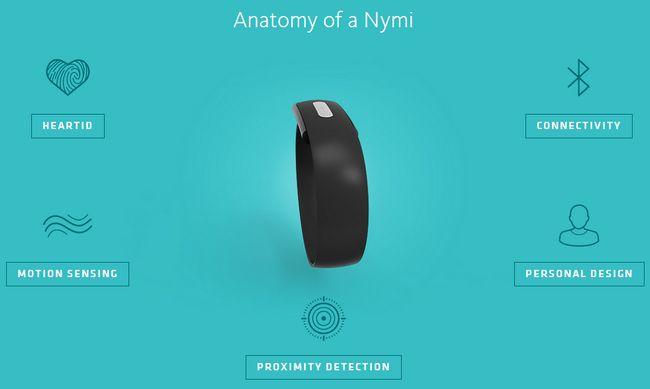 nymi-anatomy