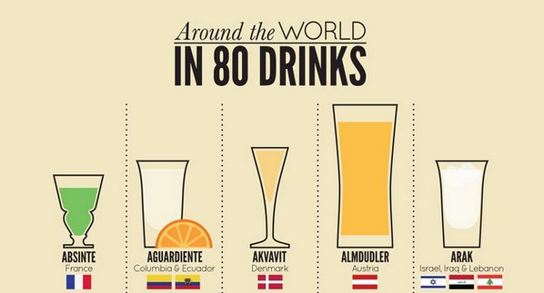 AroundtheWorldin80Drinks-titular