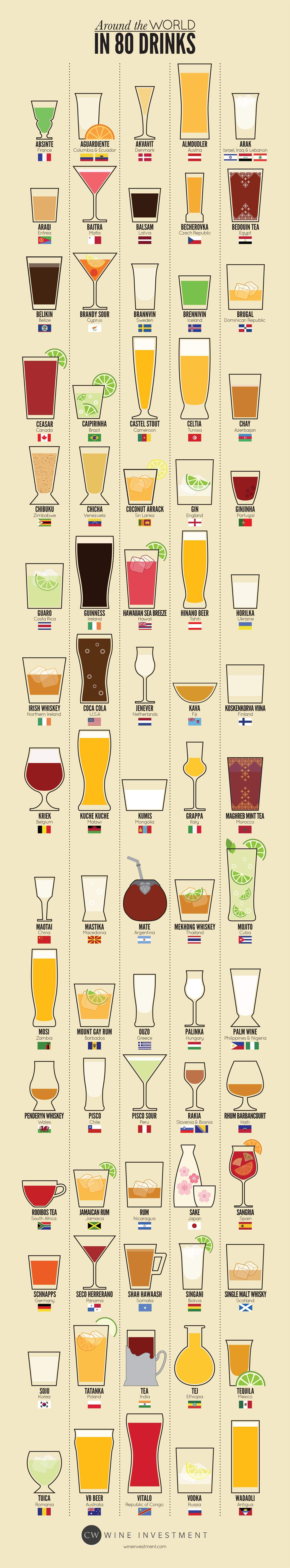 AroundtheWorldin80Drinks