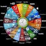 internet-activity-60segundos-ch