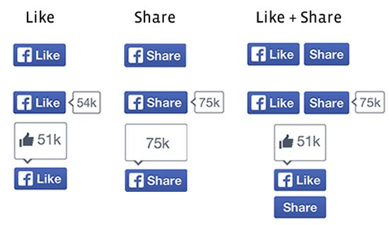 like-share-buttons-facebook