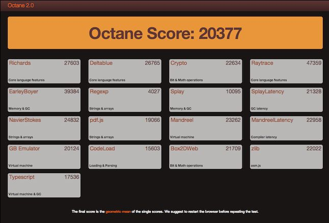 octane-benchmark-javascript-google
