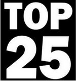 Los Top 25 artículos más populares del 2013 en Geek's Room