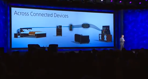 Sony CES 2014-CONNECTED