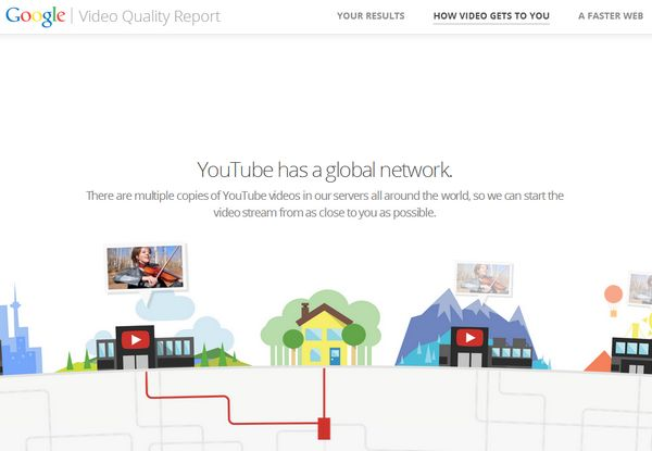 google-video-quality-report