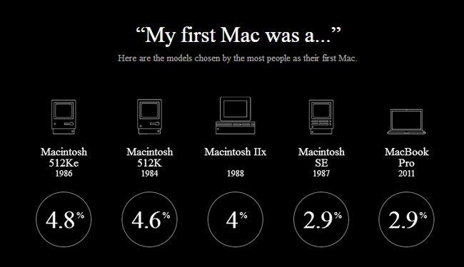 my-first-mac