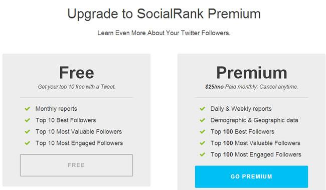 SocialRank2