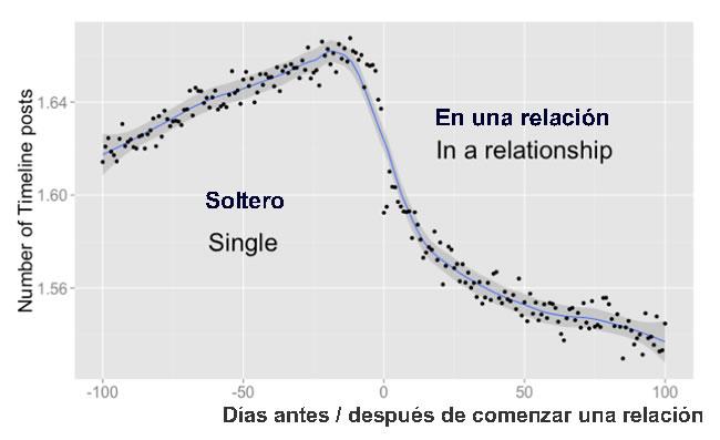 facebook-amor1