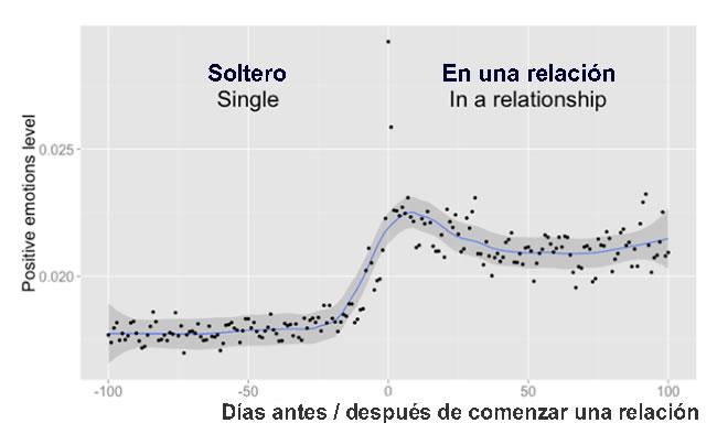 facebook-amor2