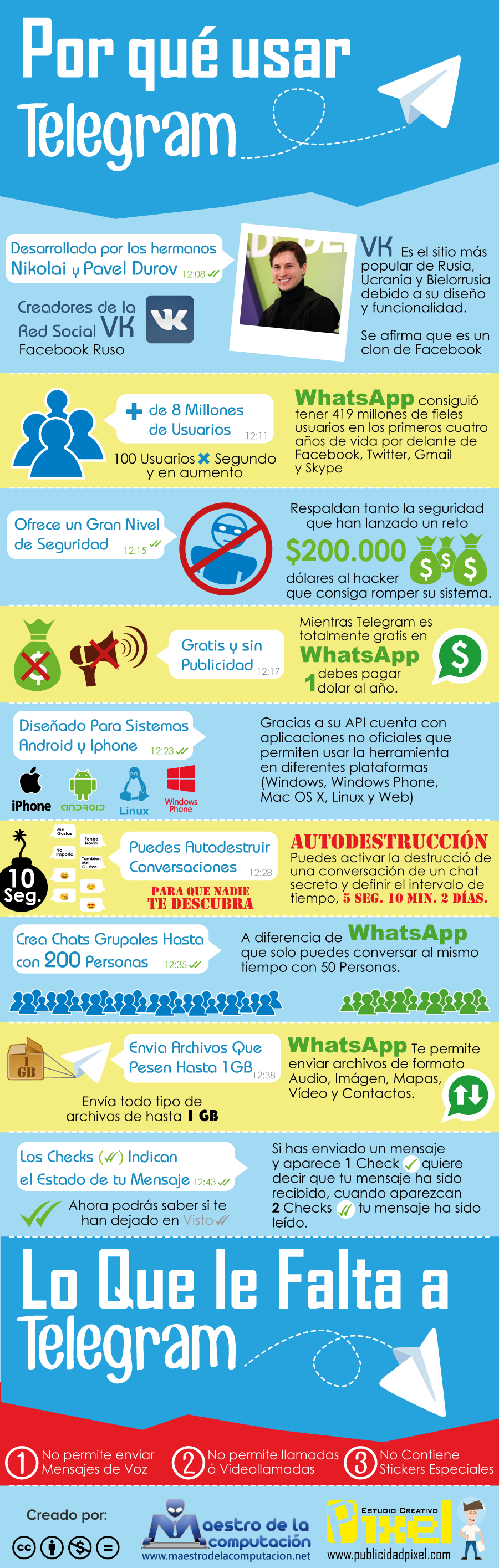 infografia-telegram-900
