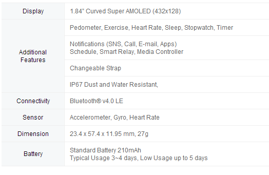 samsung-gear-fit-specifications